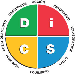 everything-disc-workplace-map-spanish